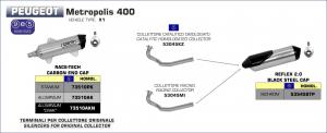 Arrow Slip-on 53545STP voor Peugeot METROPOLIS 400 2013 2016